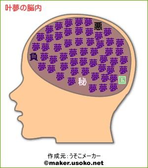叶夢の脳内