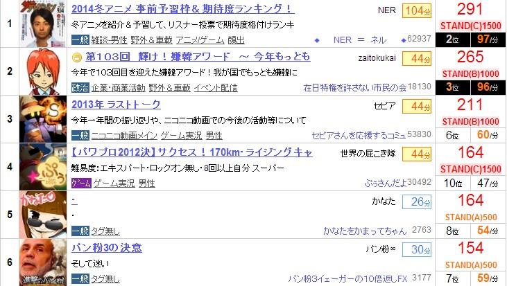 2013-12-30_21-45-54_No-00.jpg