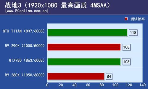 R9-290X-Preview-5.jpg