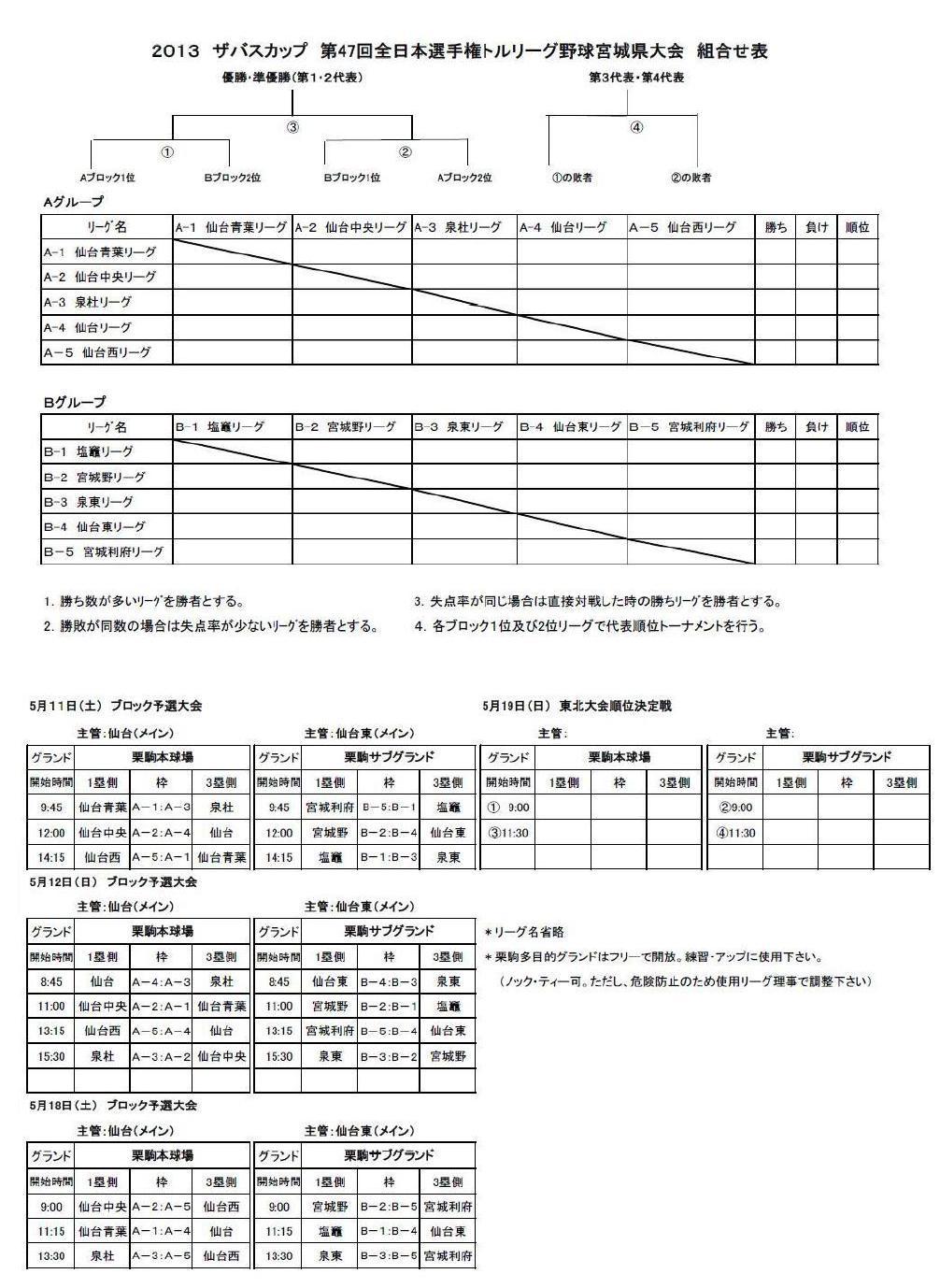 2013選手権宮城県大会 組み合わせ