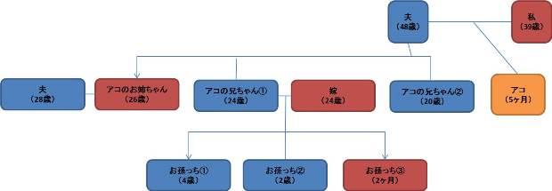 0711_図1
