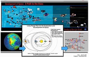 宇宙開発カレンダー