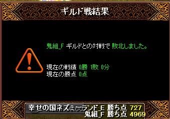 13.7.11鬼組様 結果