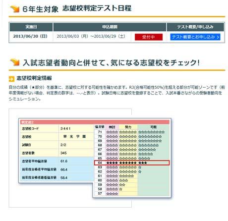 日能研 志望校判定テスト
