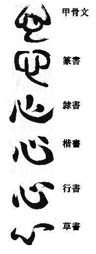 心の象形文字
