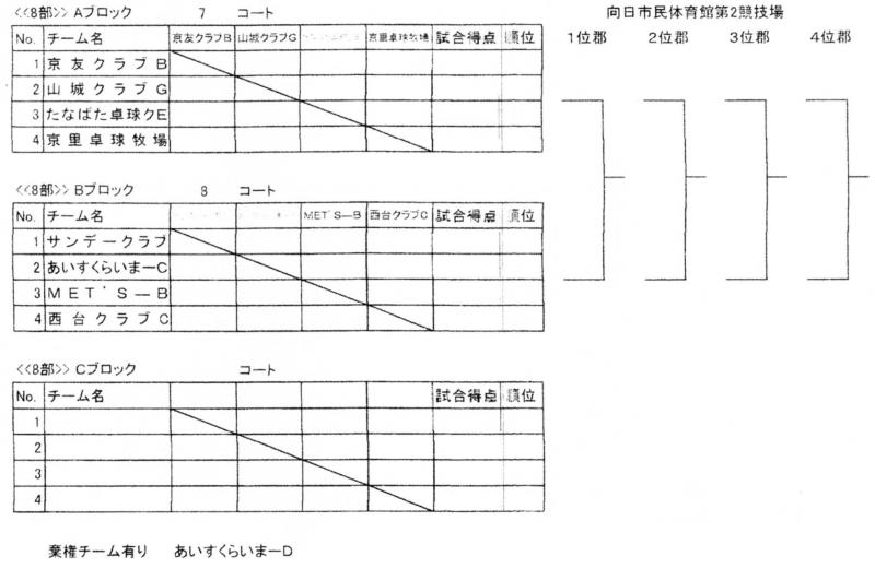 チャレンジリーグ8部