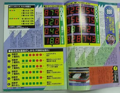 必勝ガイド パールセブン 平成2年9月③