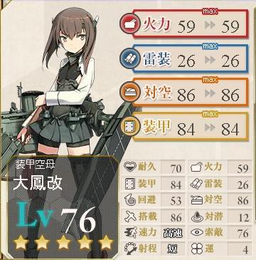 艦これ 大鳳 レベル76