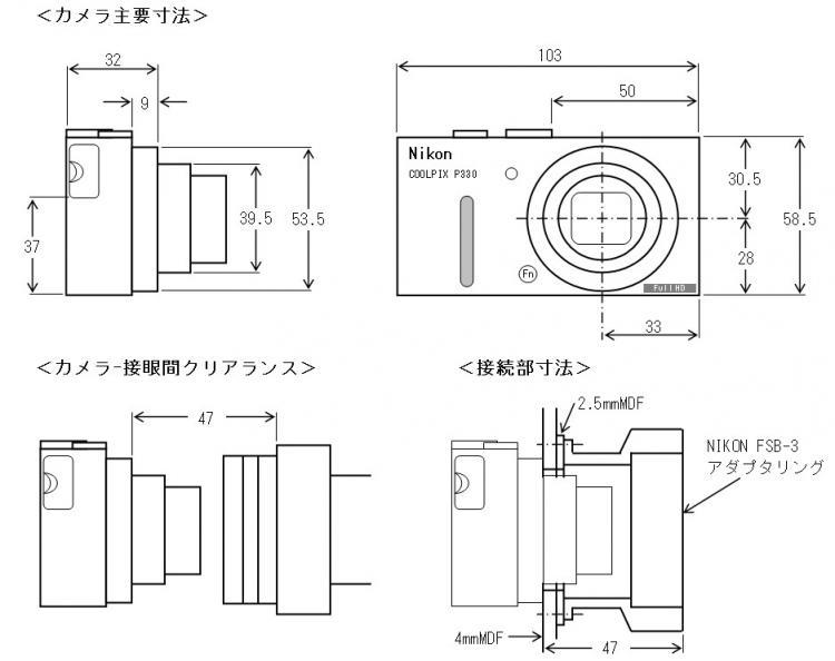 P330カメラ等主要寸法