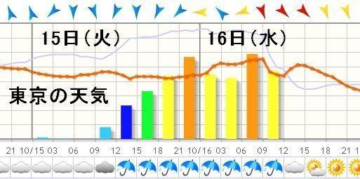 taifu26-1.jpg
