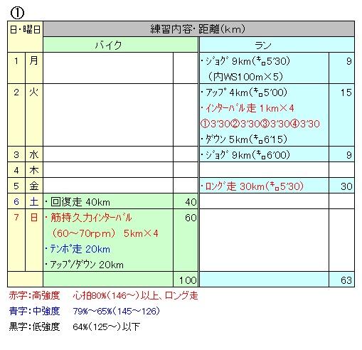週間計画①