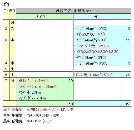 週間計画②