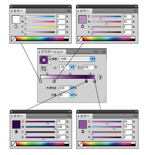 グラデーションカラー