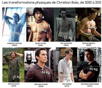 体重変化と画像付き(ベイル)