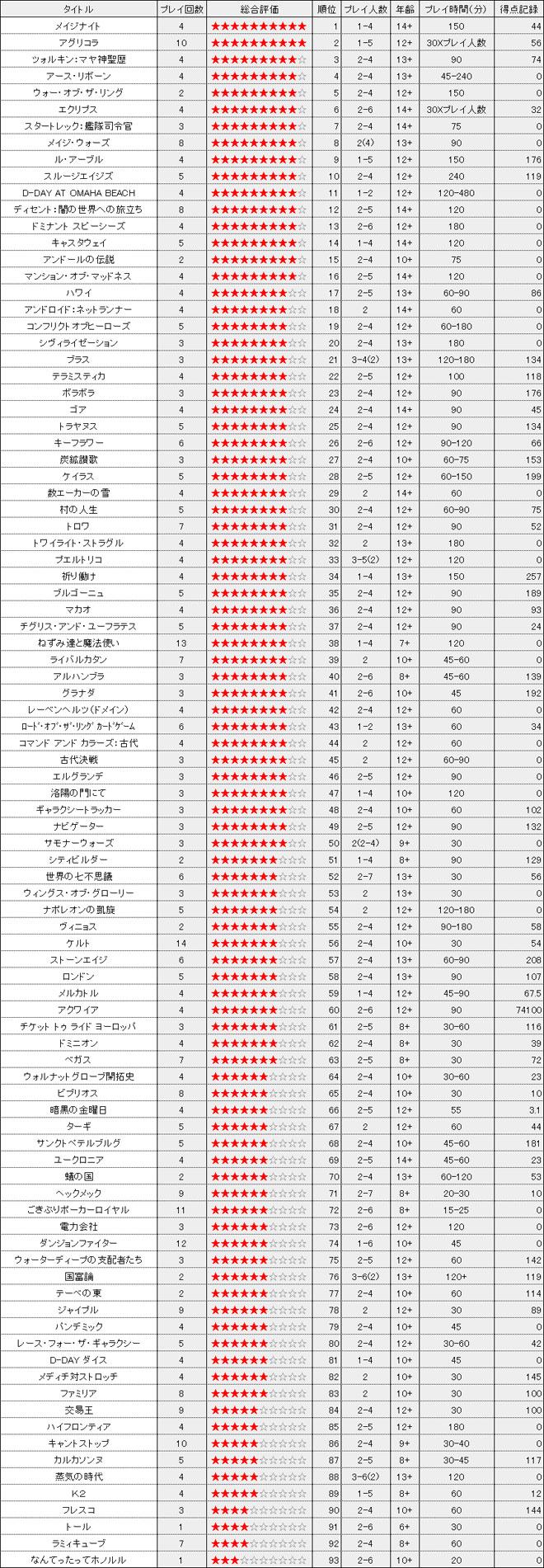 ranking140101_01.jpg