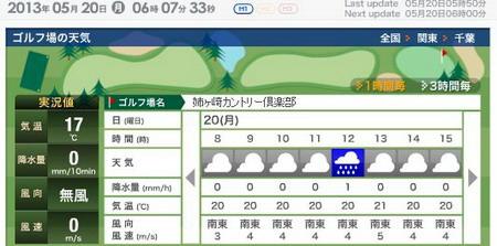 姉ヶ崎天気予報450w-20130520