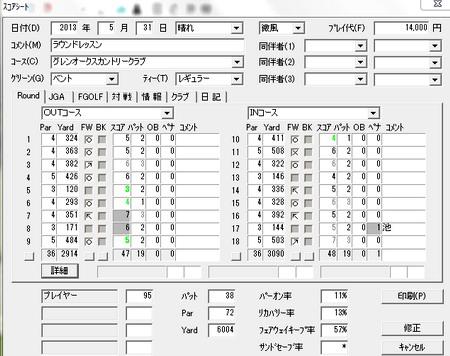 20130531グレンオークス・スコア