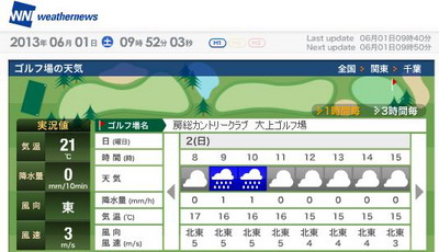 房総天気ウェザーニュース-400