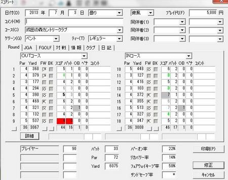 20130703成田の森スコア
