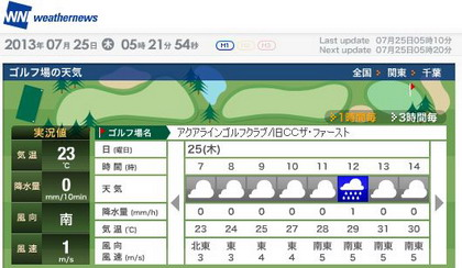 20130725アクアライン天気2