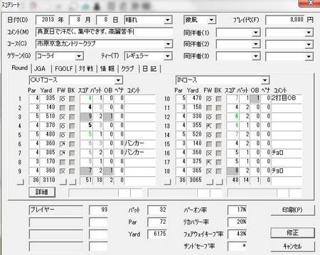 20130808市原京急スコア