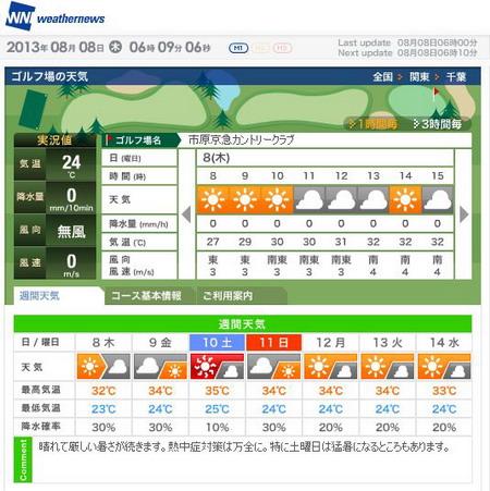 20130808市原京急天気2