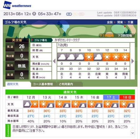 20130812かずさ天気