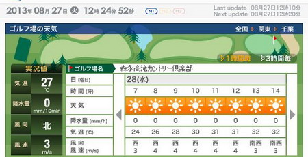 20130828森永高滝天気400