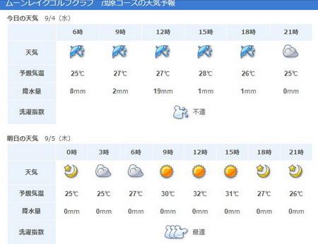 ムーンレイク天気450-2