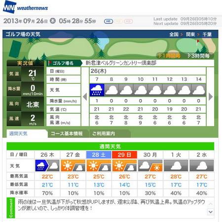 新君津天気