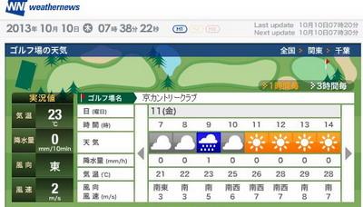 京カントリー天気400