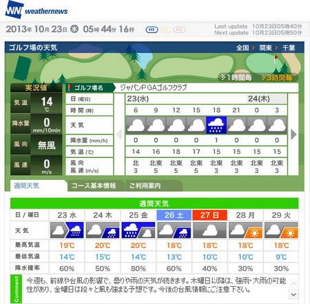 ジャパンPGA天気1