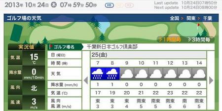 千葉新日本天気1-450w