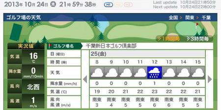 千葉新日本天気2-450w