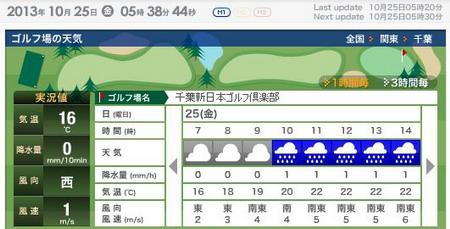 千葉新日本天気3-450w