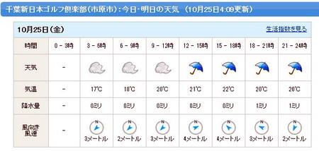 千葉新日本天気4-450w