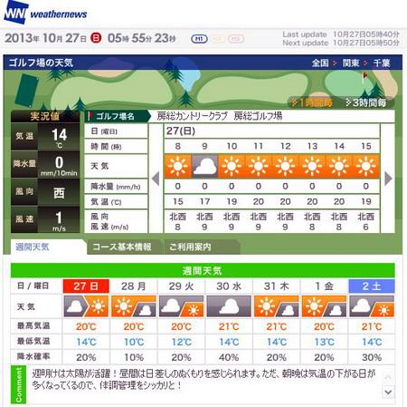 房総G天気