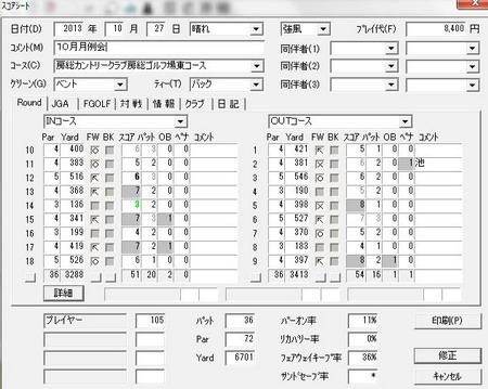 20131027房総スコア
