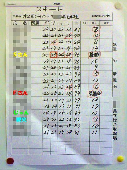 2013.08.20県選手権111
