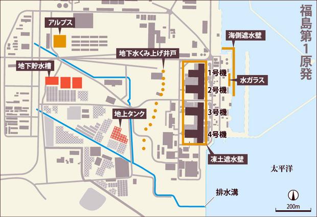 福島第一見取り図
