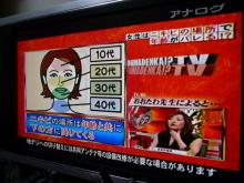 生涯学習!by Crazybowler-ホンマでっか!?TV 2011/3/2