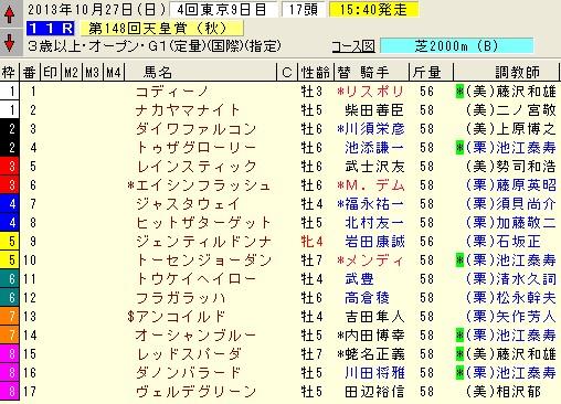 天皇賞秋2013枠順