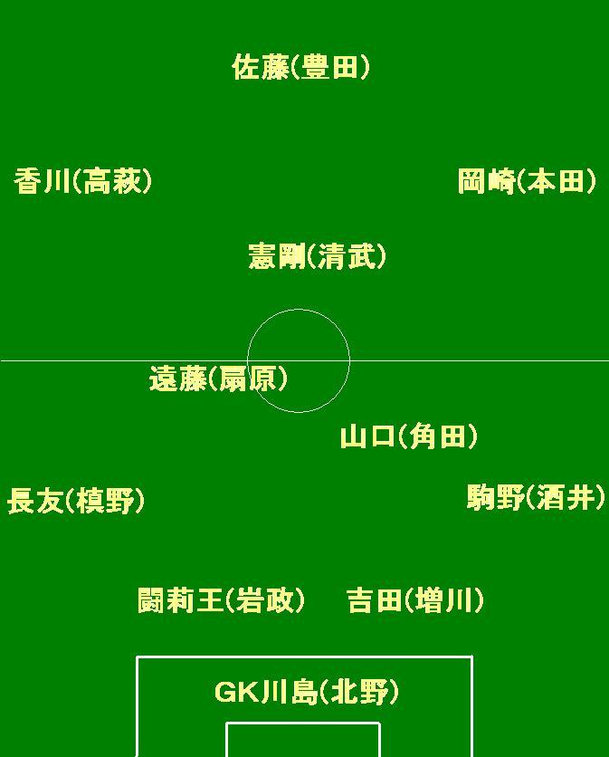パパラッチの創る日本代表2013