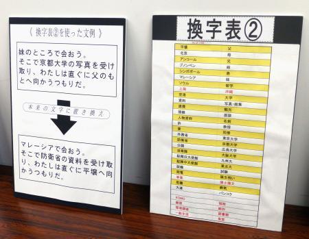 北朝鮮工作員と判断、再逮捕/軍事リポート複製の疑い