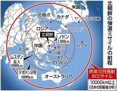 北朝鮮の弾道ミサイルの射程(写真:産経新聞)