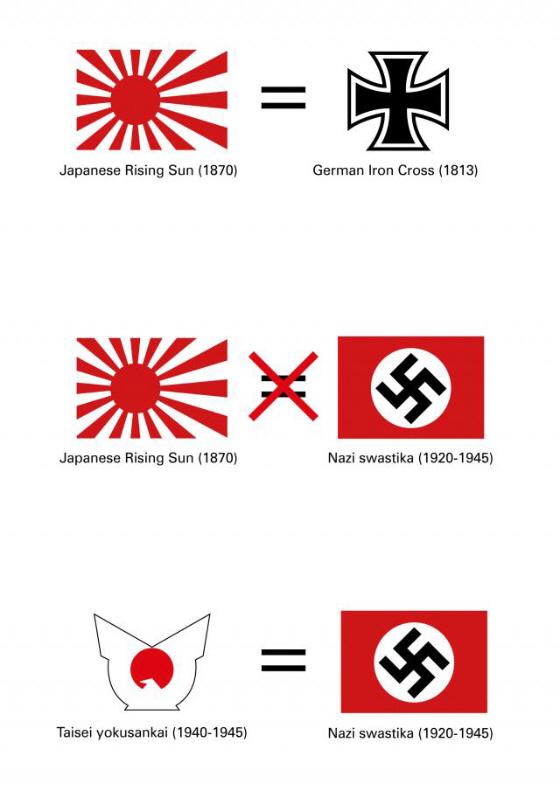 ハーケンクロイツはナチス、政党の旗。 旭日旗やバルケンクロイツ、鉄十字、黒十字は国の旗