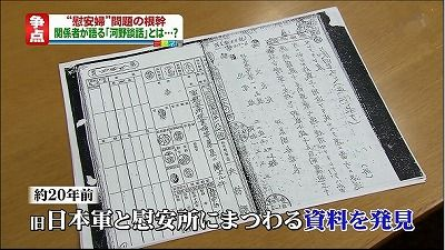 約20年前旧日本軍と慰安所にまつわる資料を発見