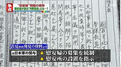 吉見教授発見の資料より旧日本軍の関与〇慰安婦の募集を統制〇慰安所の設置を指示