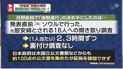(1人当たり)2、3時間ずつ、裏付け調査なし、日本政府は米国立公文書館などからも約100点の公文書を集めたが証拠を確認できず