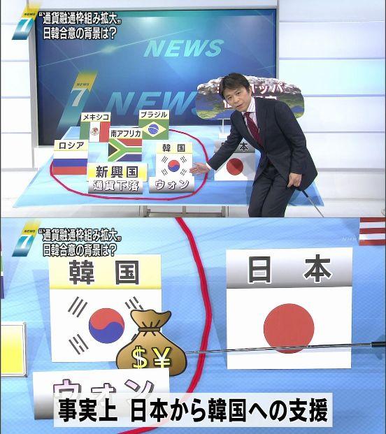 平成23年(2011年)10月の日韓首脳会談で、野田佳彦が日本国民には何の相談も説明もないまま韓国の李明博に新たに570億ドルの枠を拡充し、130億ドル(当時1兆円)から700億ドル(当時5.4兆円)